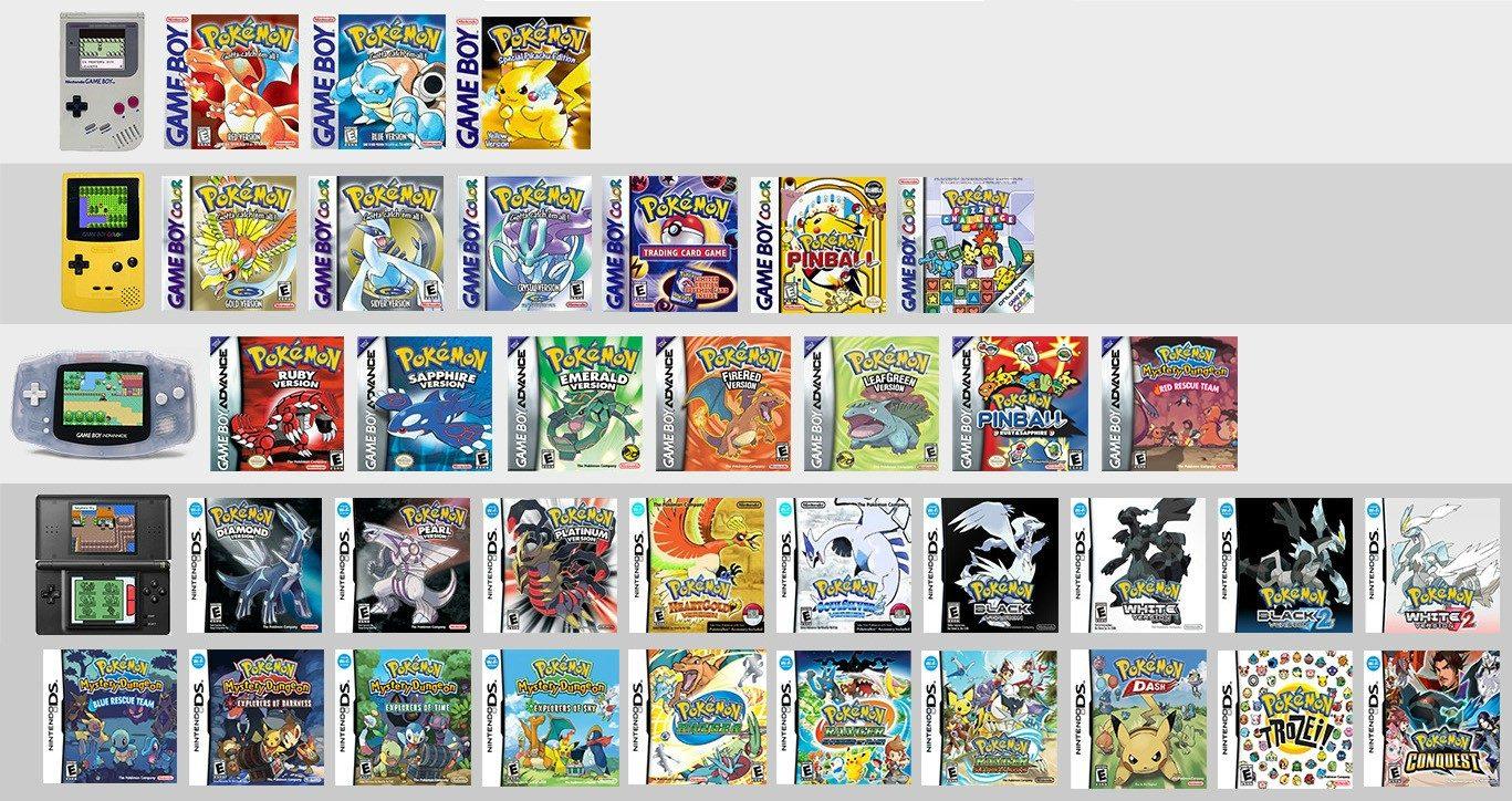 Pok mon tous les jeux je suis un le jeu - Xboxygen le site consacre aux consoles xbox et xbox ...